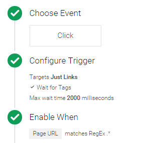 Link Tracking Guide for Google Tag Manager and Google Analytics